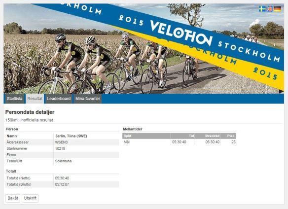 velothon 2015 resultat